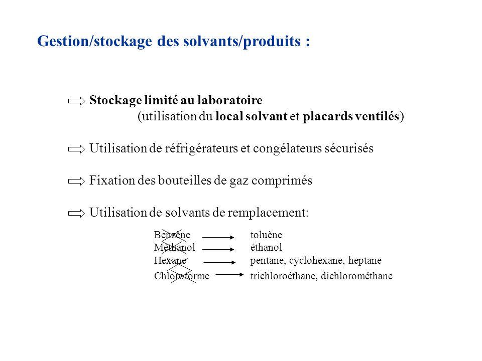 Gestion/stockage des solvants/produits :
