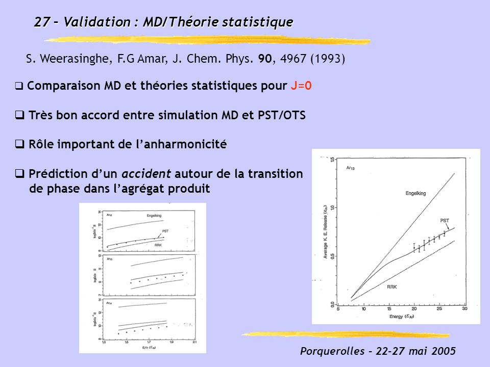 Fig3_prolate_french.eps 27 – Validation : MD/Théorie statistique