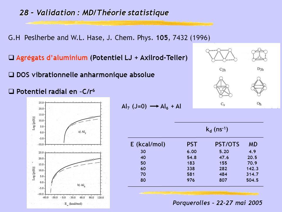 28 – Validation : MD/Théorie statistique
