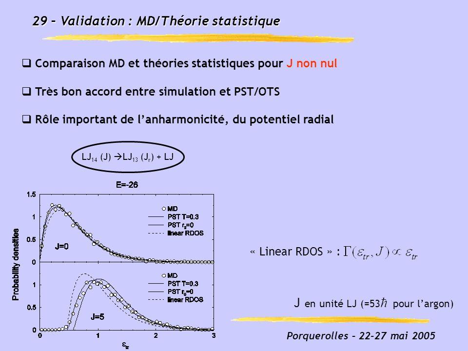 29 – Validation : MD/Théorie statistique