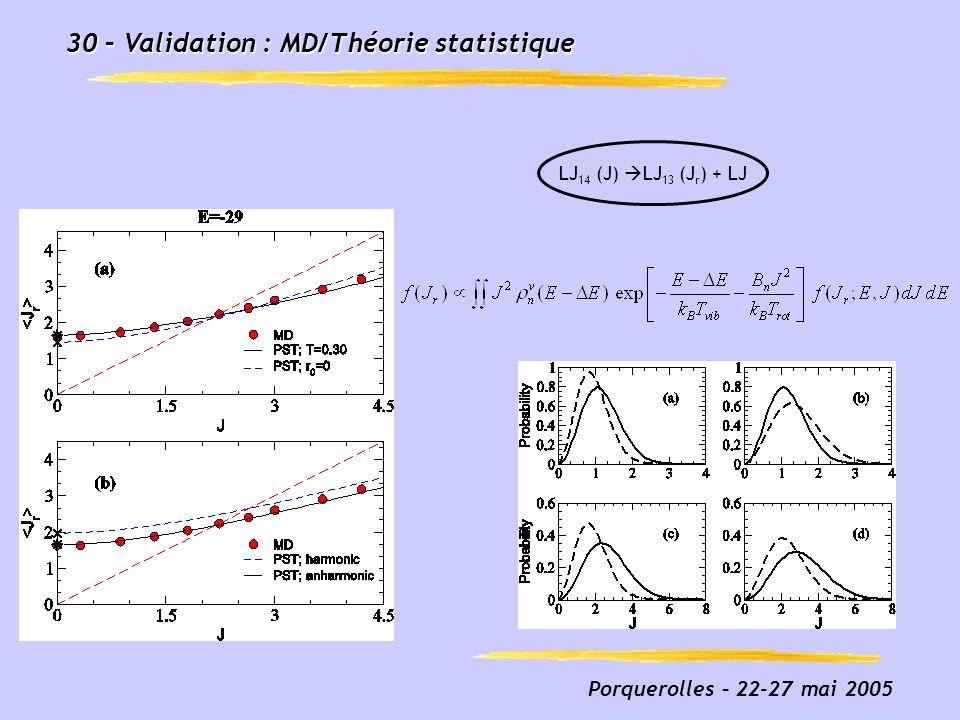 30 – Validation : MD/Théorie statistique