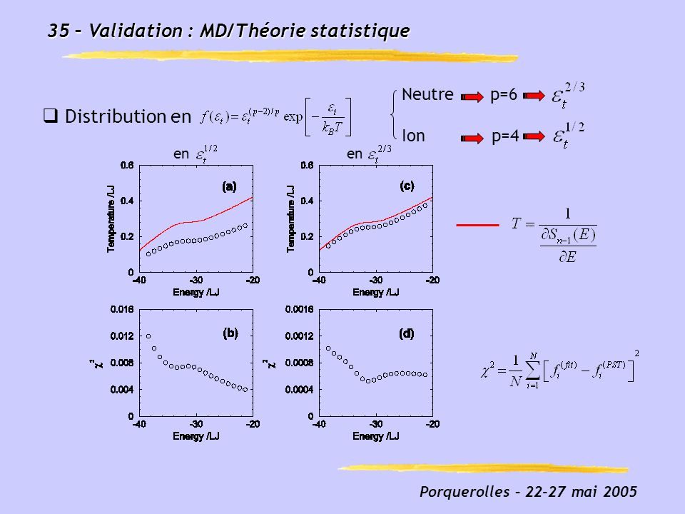 Fig3_prolate_french.eps 35 – Validation : MD/Théorie statistique