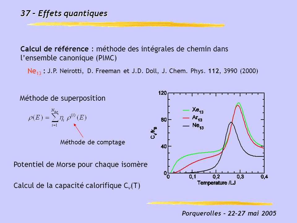 Fig3_prolate_french.eps 37 – Effets quantiques