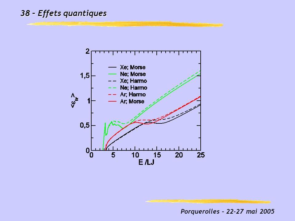 38 – Effets quantiques Porquerolles – 22-27 mai 2005