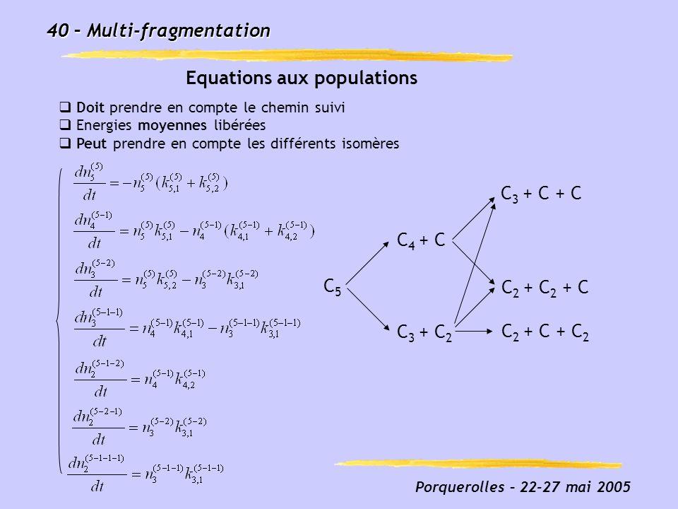40 – Multi-fragmentation