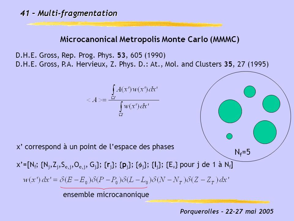 41 – Multi-fragmentation