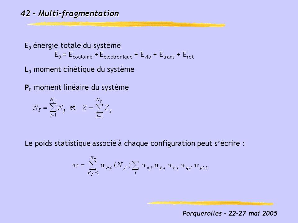 42 – Multi-fragmentation