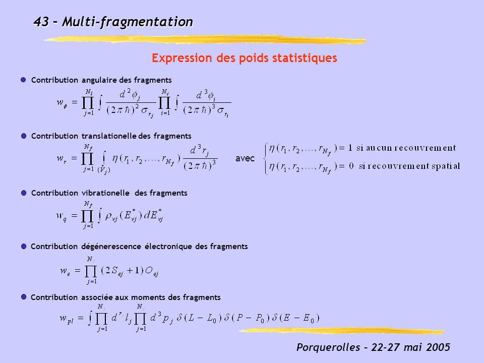 43 – Multi-fragmentation