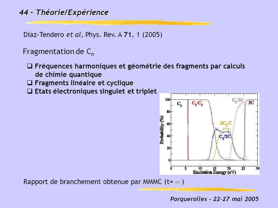 44 – Théorie/Expérience Fragmentation de Cn