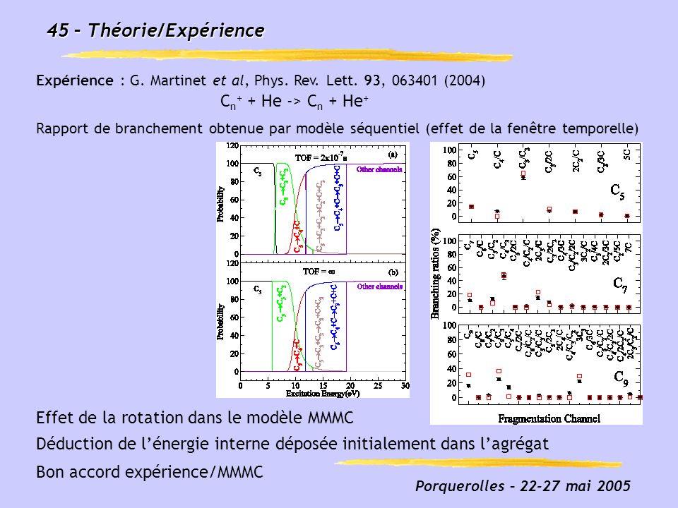 45 – Théorie/Expérience Cn+ + He -> Cn + He+
