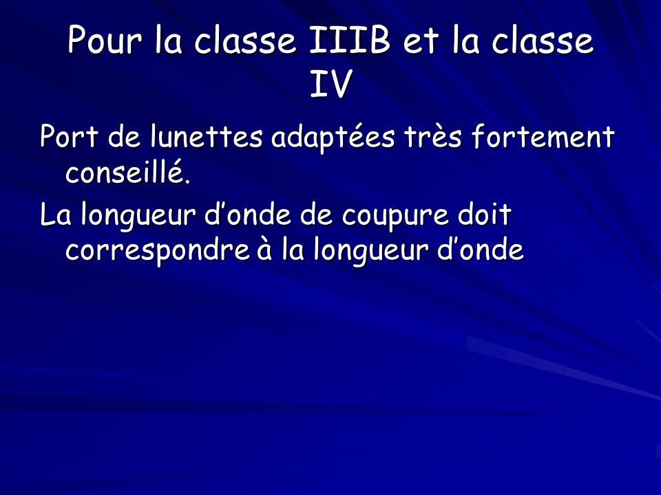 Pour la classe IIIB et la classe IV