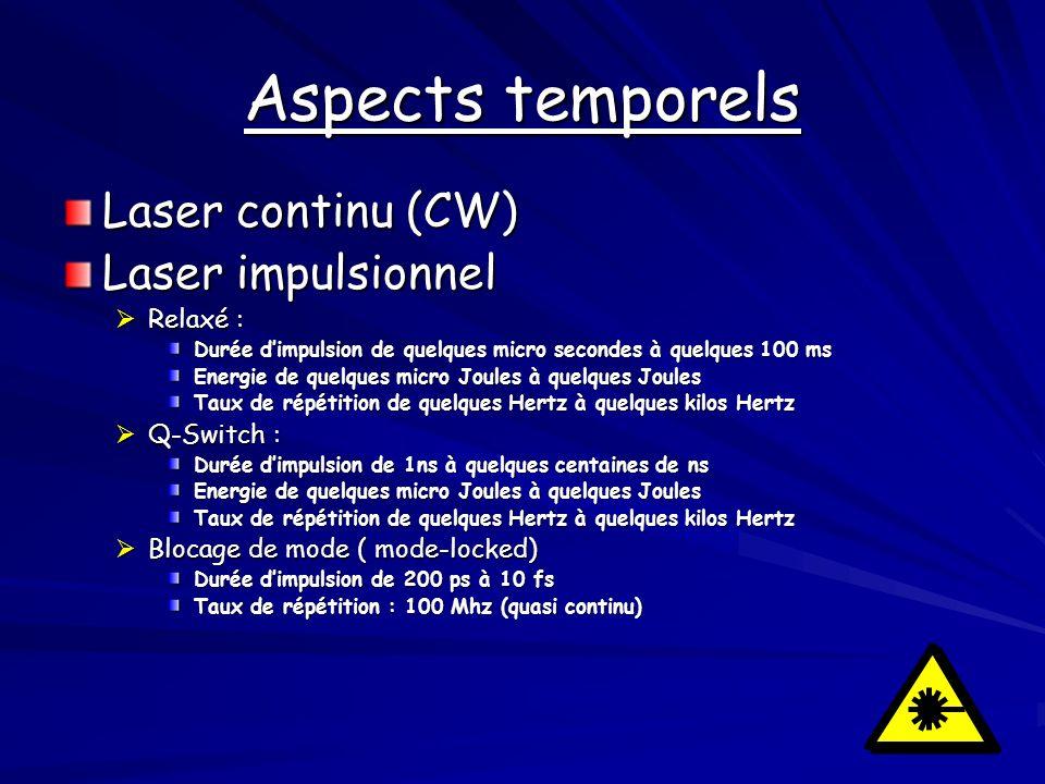 Aspects temporels Laser continu (CW) Laser impulsionnel Relaxé :