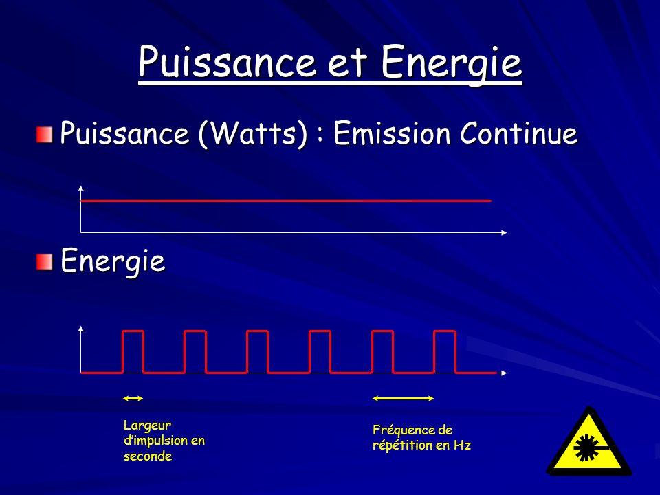 Puissance et Energie Puissance (Watts) : Emission Continue Energie