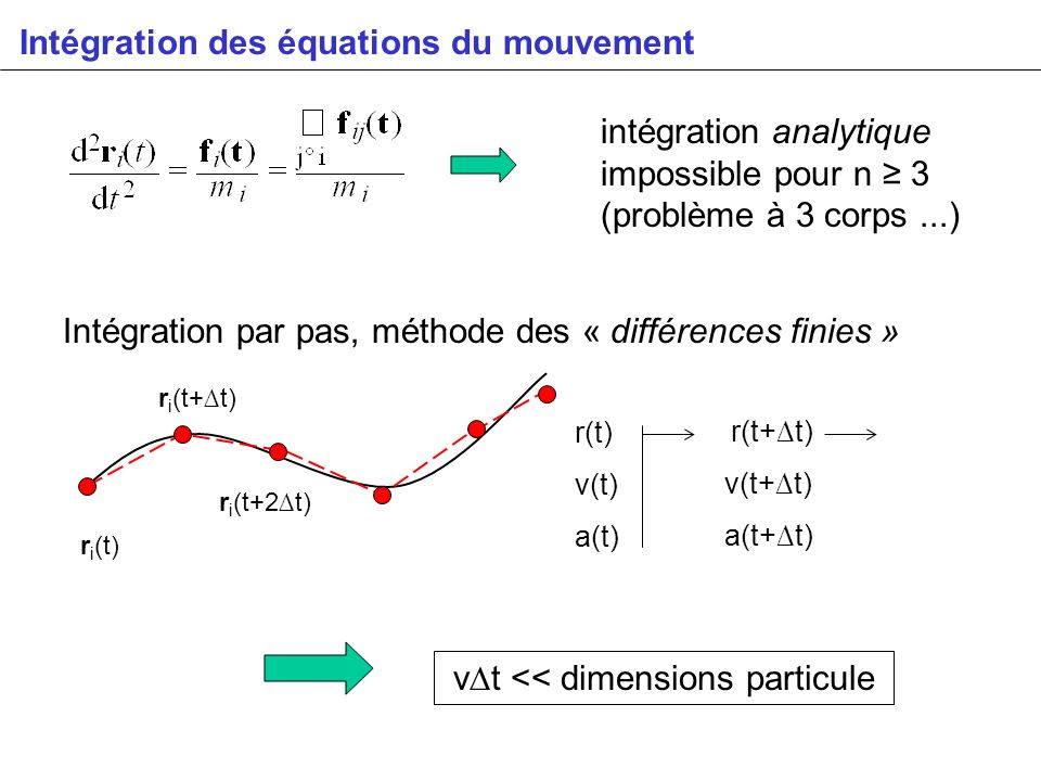 v∆t << dimensions particule