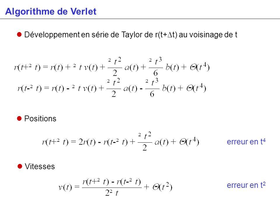 Algorithme de Verlet Développement en série de Taylor de r(t+∆t) au voisinage de t.  Positions. erreur en t4.
