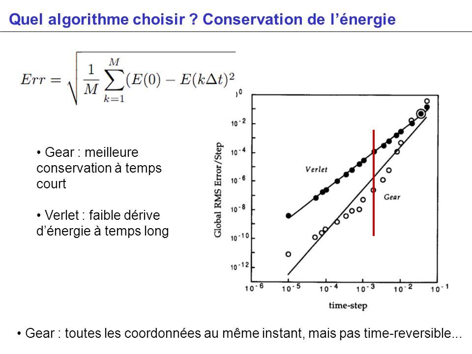 Quel algorithme choisir Conservation de l'énergie