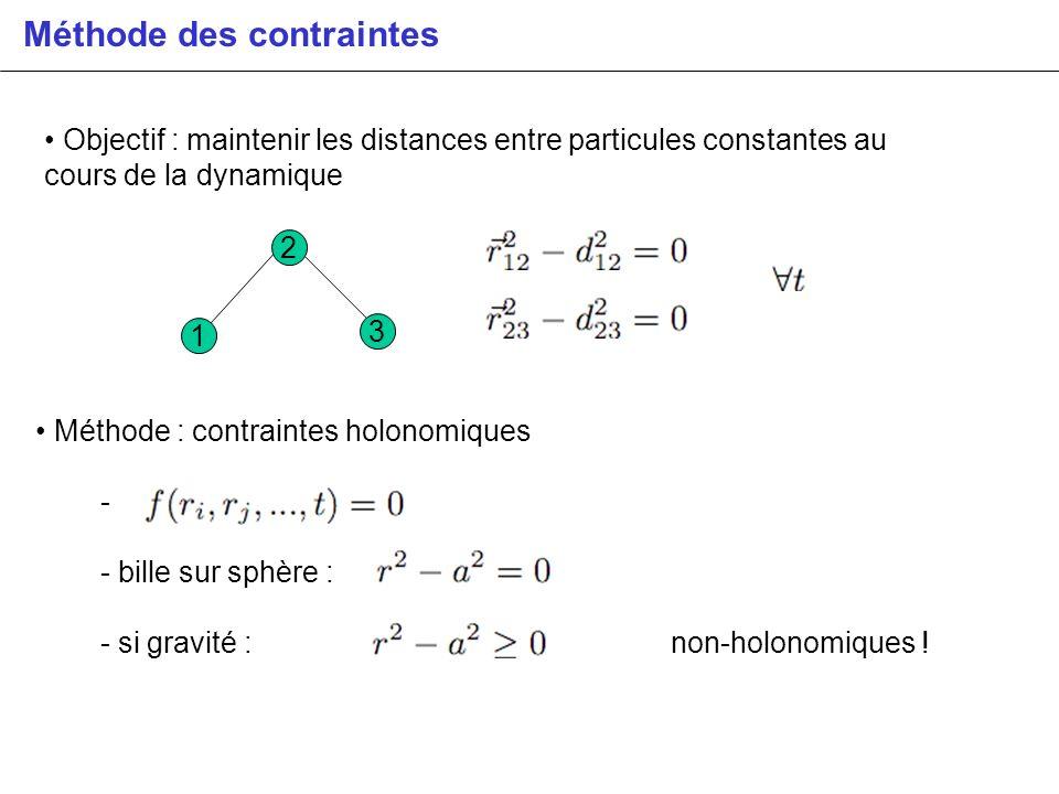Méthode des contraintes
