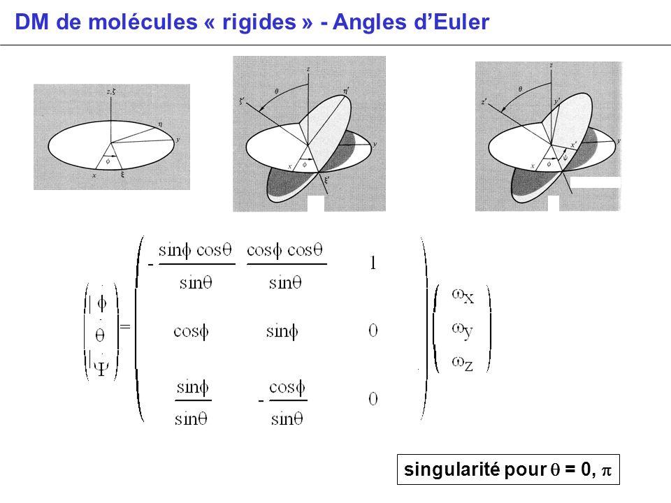 DM de molécules « rigides » - Angles d'Euler