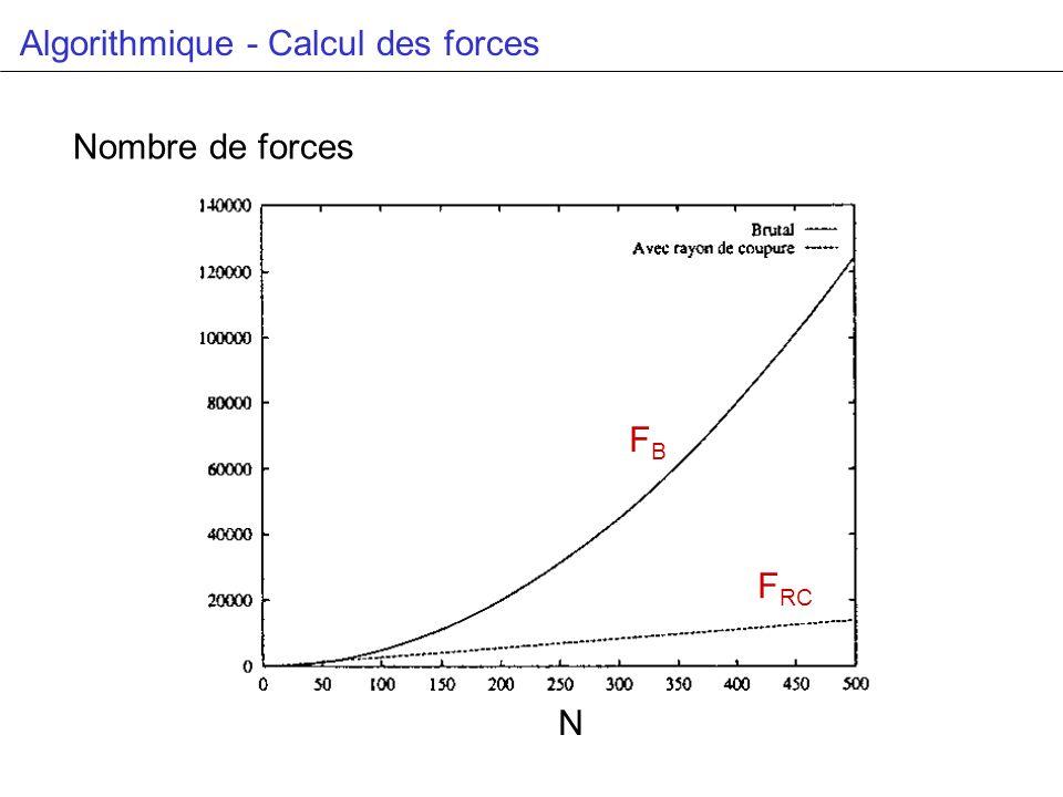 Algorithmique - Calcul des forces