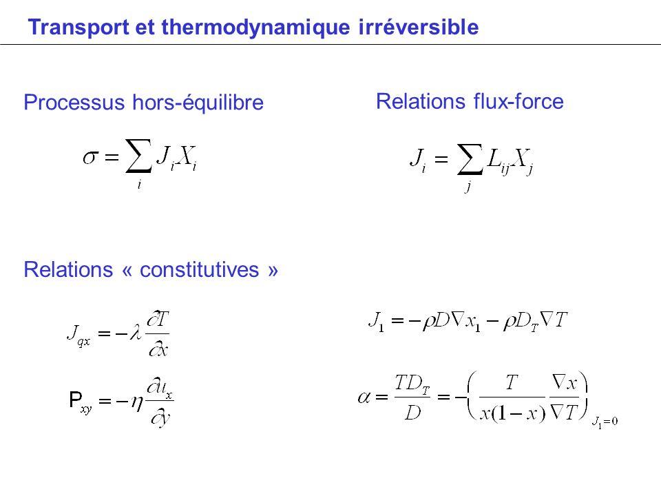 Transport et thermodynamique irréversible