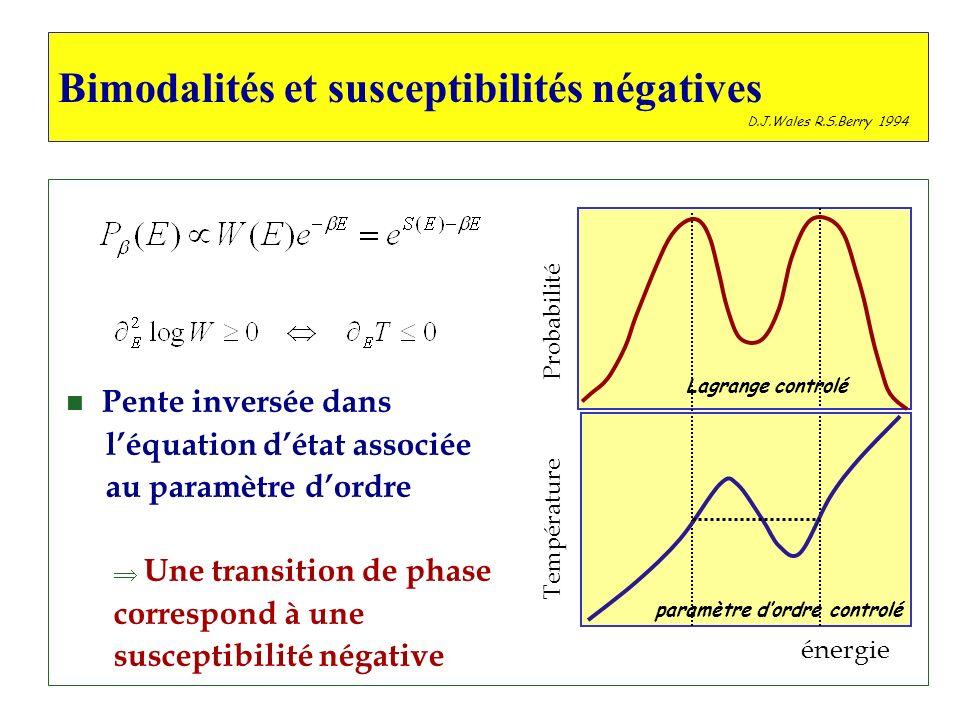 Bimodalités et susceptibilités négatives