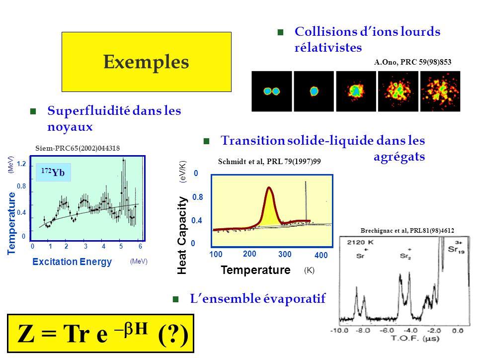 Z = Tr e –bH ( ) Exemples Collisions d'ions lourds rélativistes