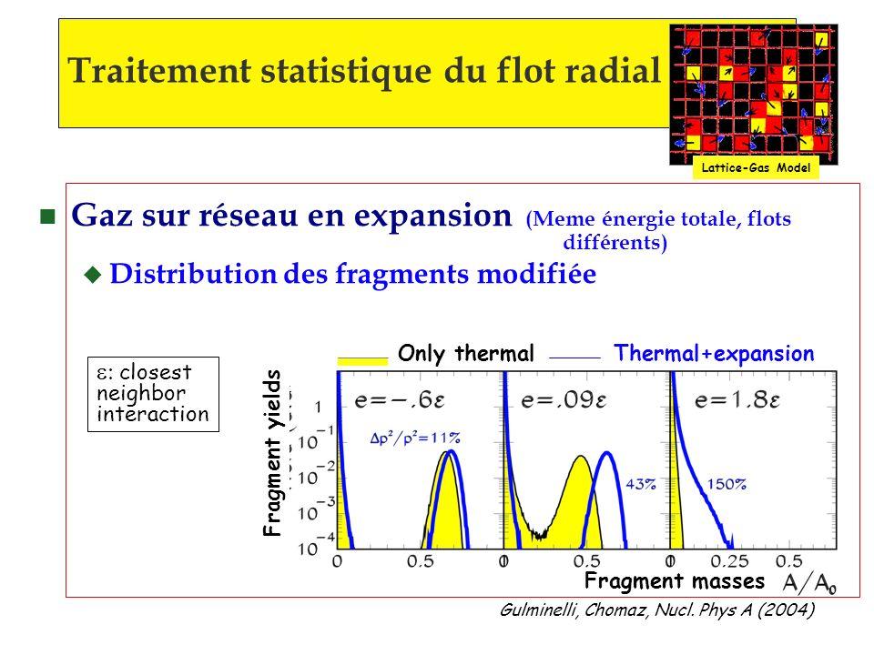 Traitement statistique du flot radial