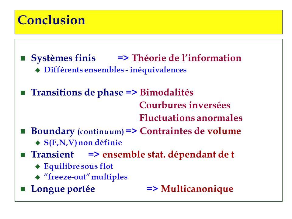 Conclusion IV Systèmes finis => Théorie de l'information