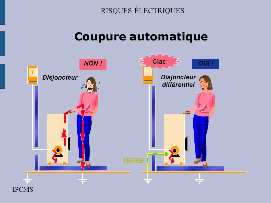 Coupure automatique RISQUES ÉLECTRIQUES IPCMS TERRE Clac OUI !