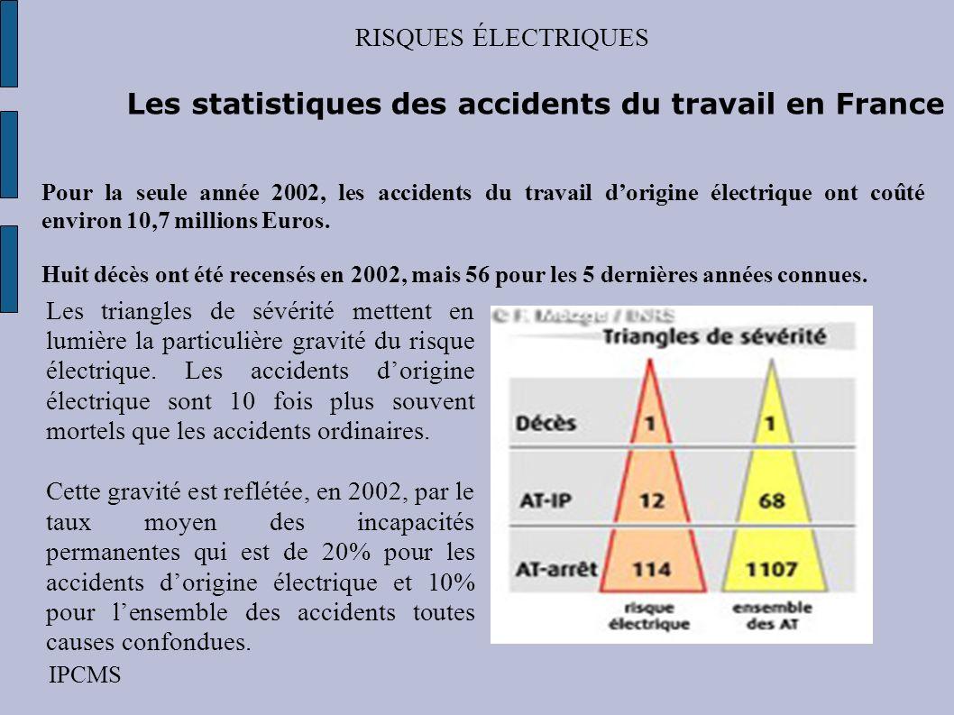Les statistiques des accidents du travail en France