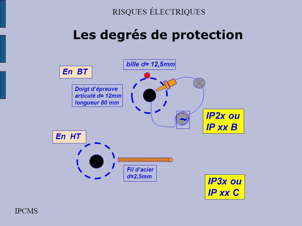 ~ Les degrés de protection IP2x ou IP xx B IP3x ou IP xx C