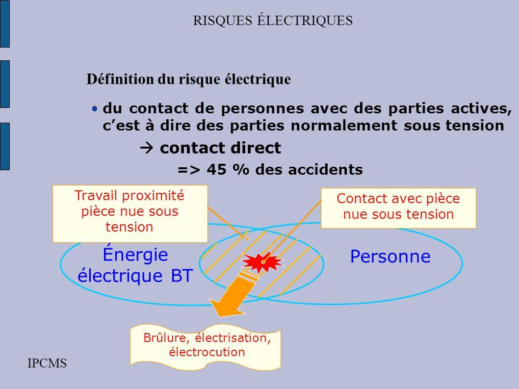 Définition du risque électrique