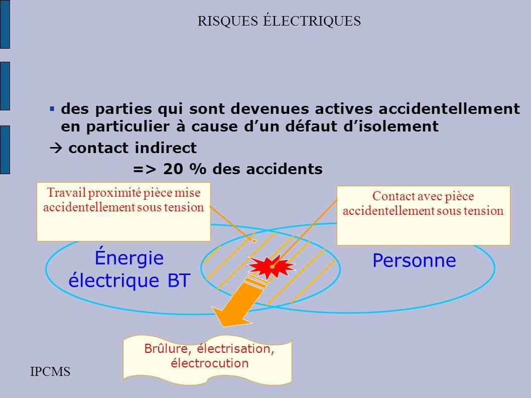 Énergie électrique BT Personne RISQUES ÉLECTRIQUES