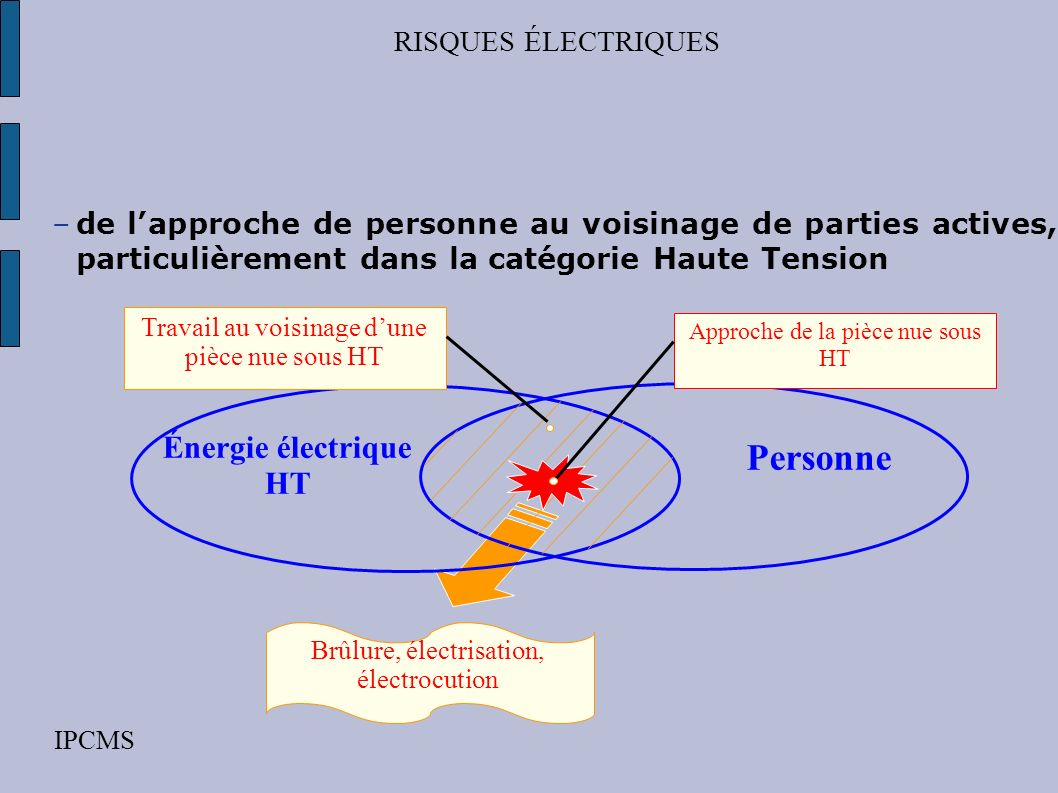 Personne Énergie électrique HT RISQUES ÉLECTRIQUES