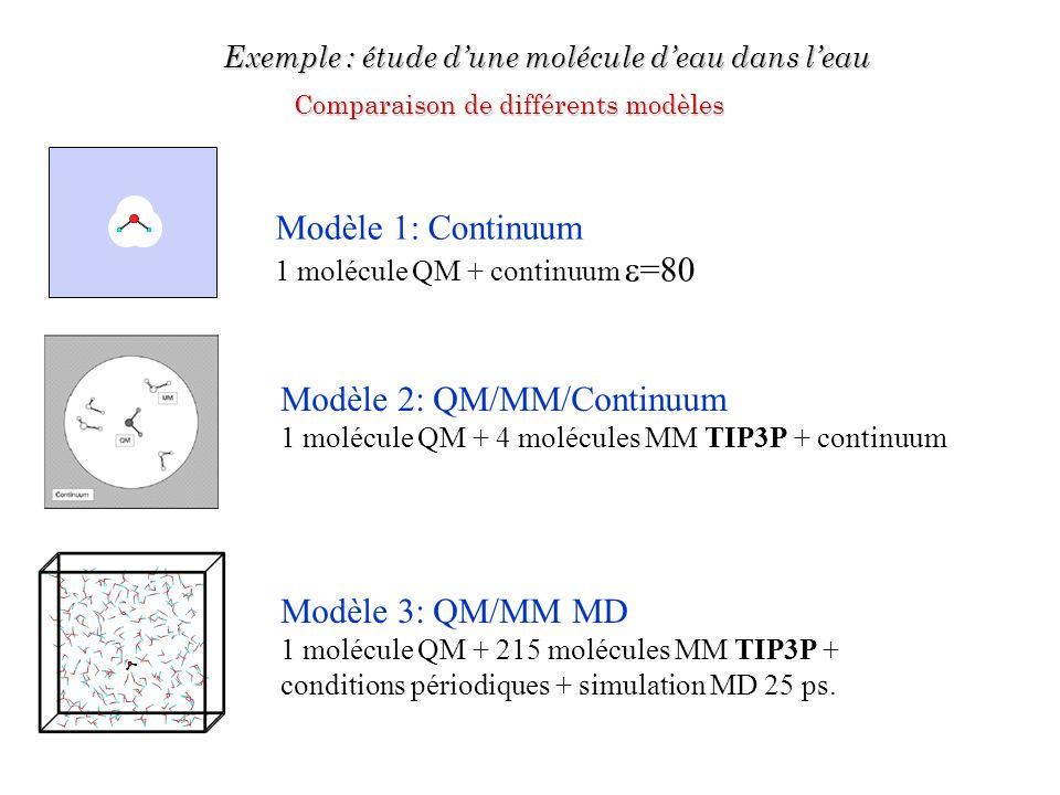 Modèle 2: QM/MM/Continuum