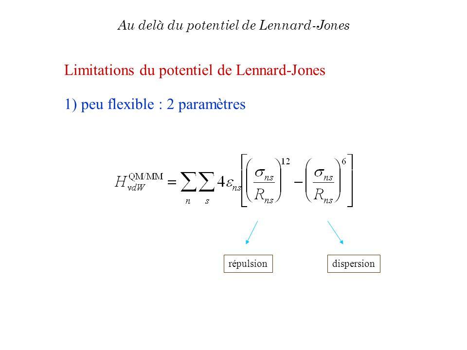 Limitations du potentiel de Lennard-Jones