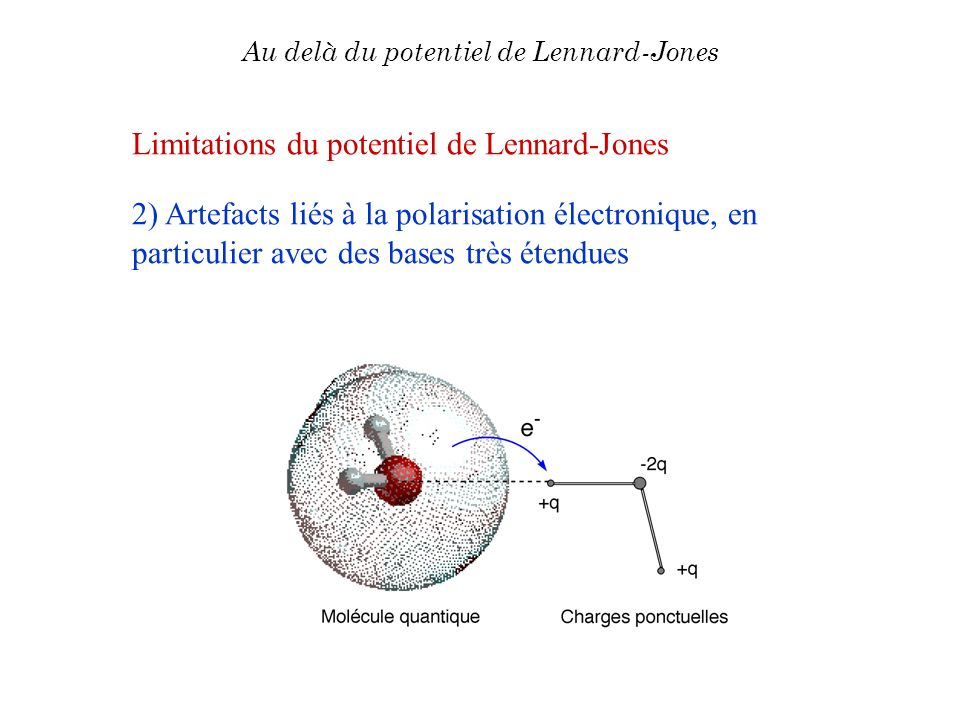 Limitations du potentiel de Lennard-Jones