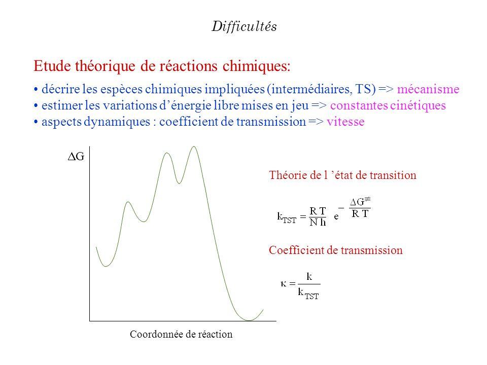 Etude théorique de réactions chimiques: