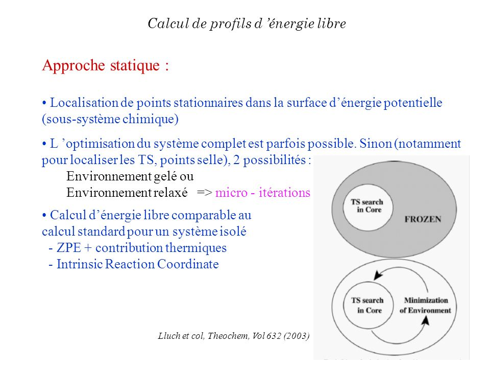 Approche statique : Calcul de profils d 'énergie libre