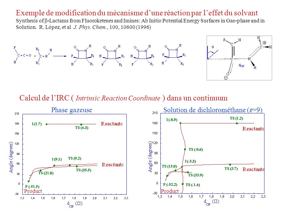 Calcul de l'IRC ( Intrinsic Reaction Coordinate ) dans un continuum