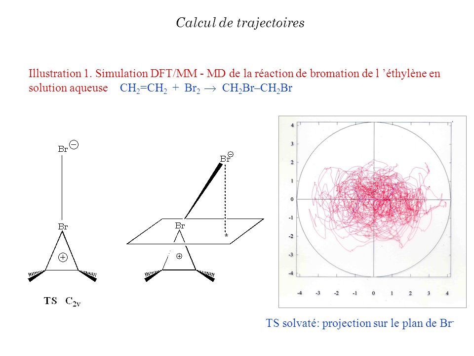 Calcul de trajectoires