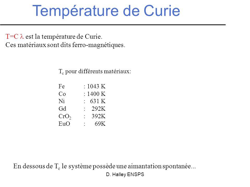 Température de Curie T=C l est la température de Curie.