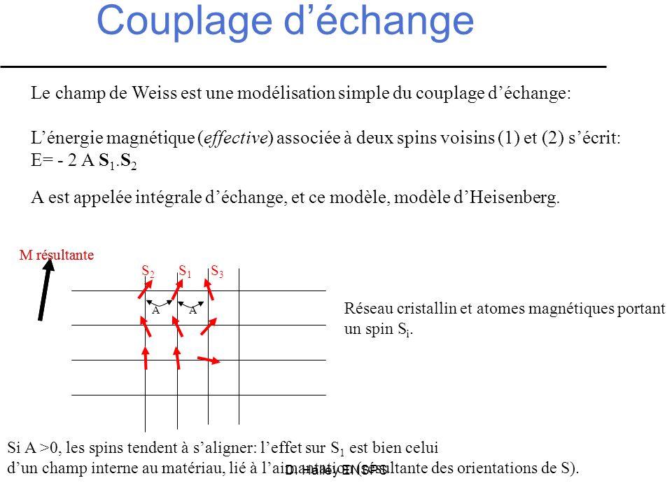 Couplage d'échange Le champ de Weiss est une modélisation simple du couplage d'échange:
