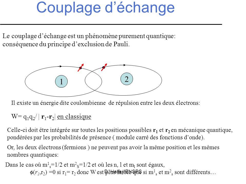 Couplage d'échange Le couplage d'échange est un phénomène purement quantique: conséquence du principe d'exclusion de Pauli.