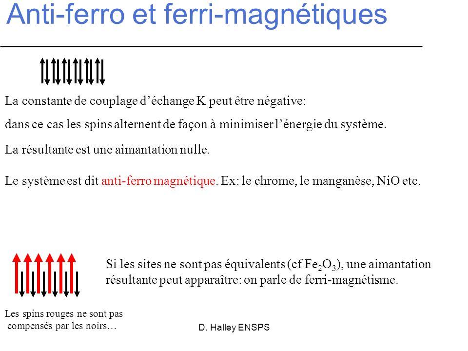 Anti-ferro et ferri-magnétiques