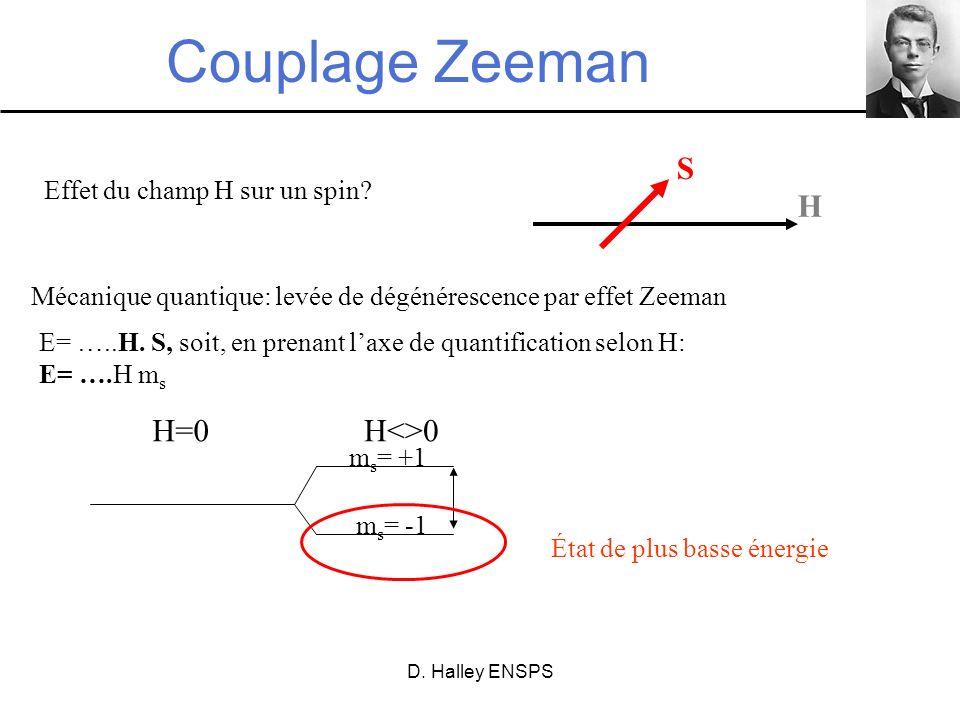 Couplage Zeeman S H H=0 H<>0 Effet du champ H sur un spin