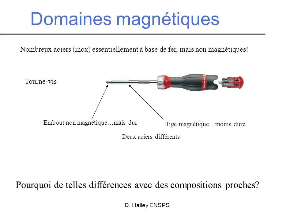 Domaines magnétiques Nombreux aciers (inox) essentiellement à base de fer, mais non magnétiques! Tourne-vis.