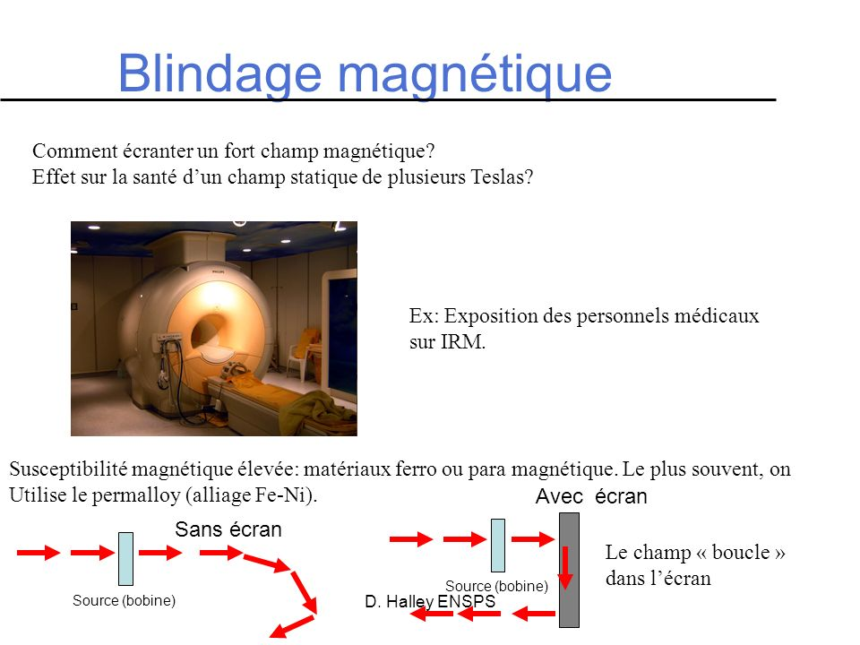 Blindage magnétique Comment écranter un fort champ magnétique