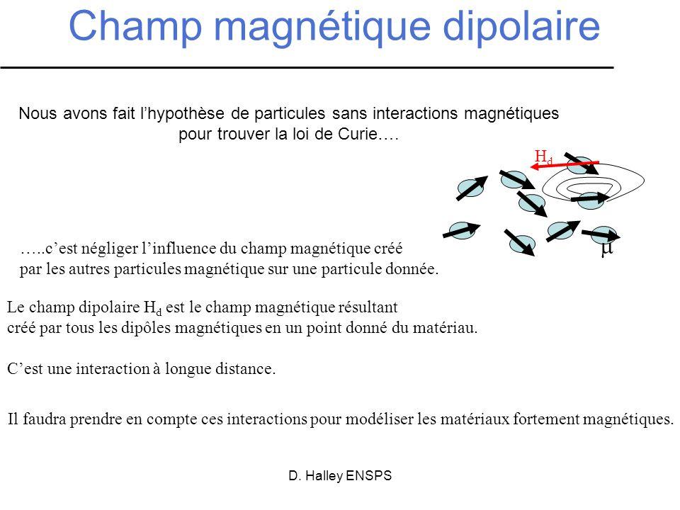 Champ magnétique dipolaire