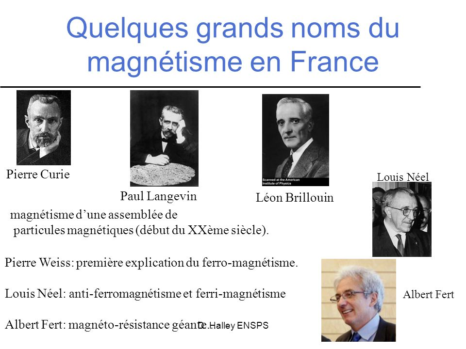 Quelques grands noms du magnétisme en France